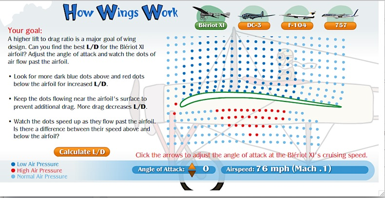 How Wings Work